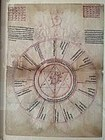 INDIAN TANTRIC DIAGRAM