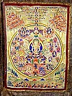 An Important 18th Century Tibetan Thangka