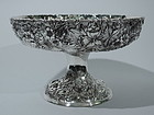 Baltimore Sterling Silver Compote with Repousse C 1900