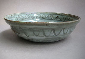 Round Dish, Celadon Glaze, Sachiko Furuya